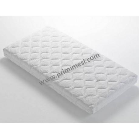 Anti- Pali Med Sanitized mattress